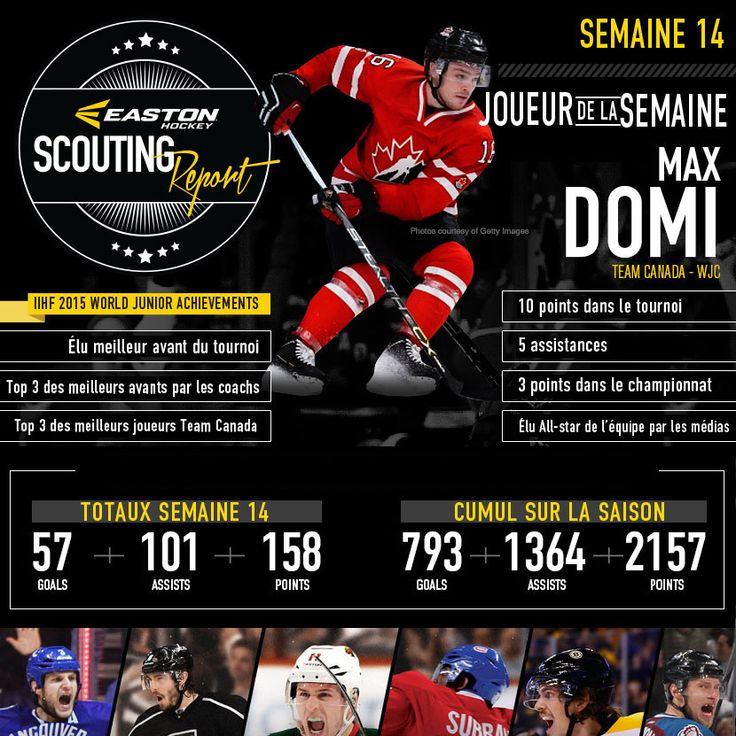 Max Domi de la Team Canada Junior, joueur de la semaine 14