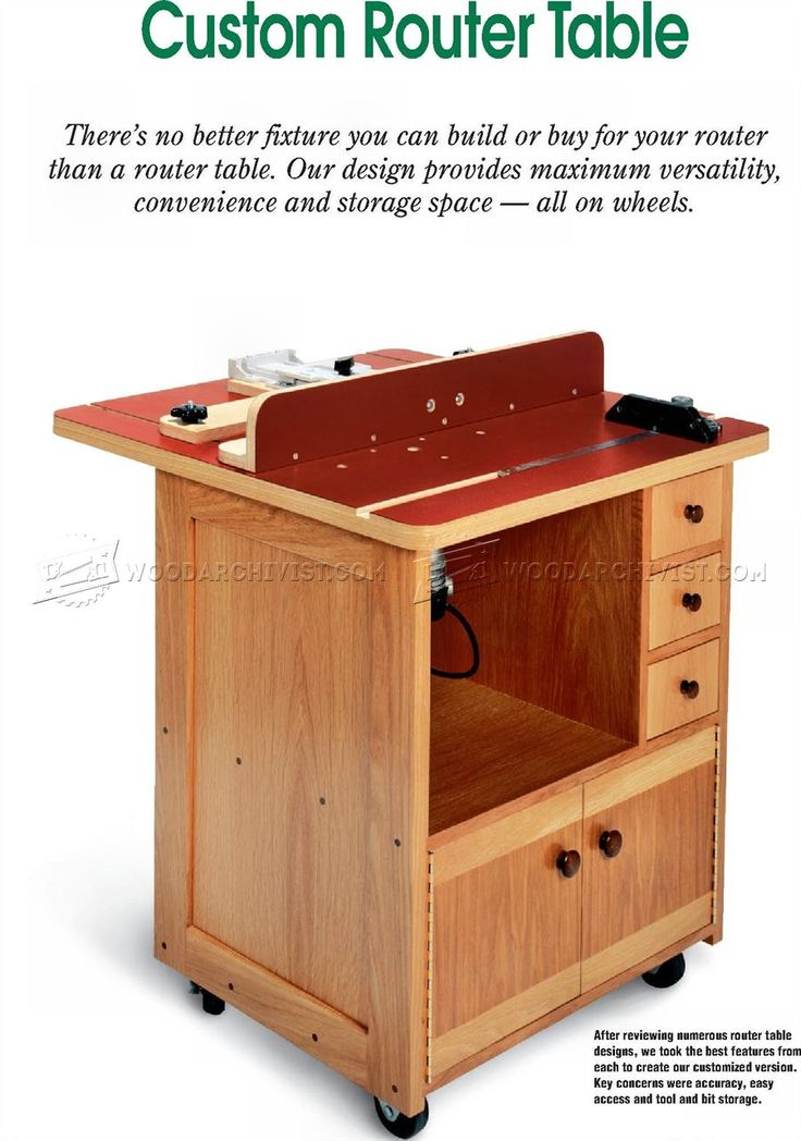 image of #31 Custom Router Table Plans