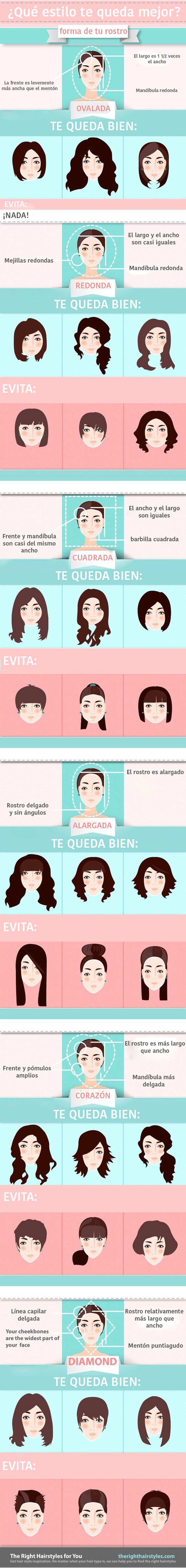 Encuentra el corte de cabello indicado según la forma de tu rostro....ELECTRA
