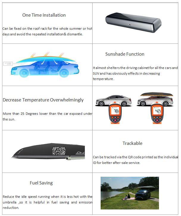 Best 25 Car Tent Ideas On Pinterest Van Conversion Kits