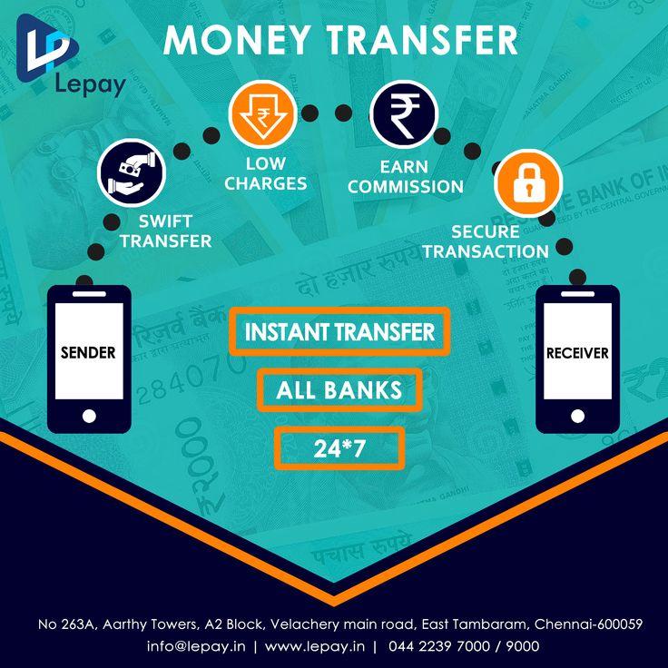 INSTANT MONEY TRANSFER 24*7 ALL BANKS..!! Instant