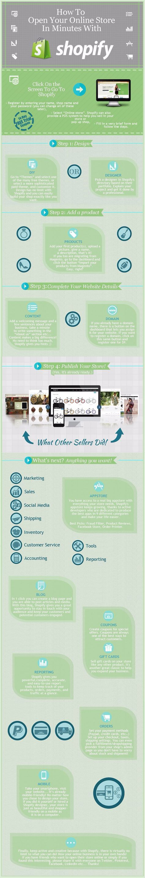 How to Use Shopify to Open Your Online Store in Minutes Infographic. Topic: ecommerce platform, online business, woocommerce, bigcommerce, prestshop, shopping cart, website builder.