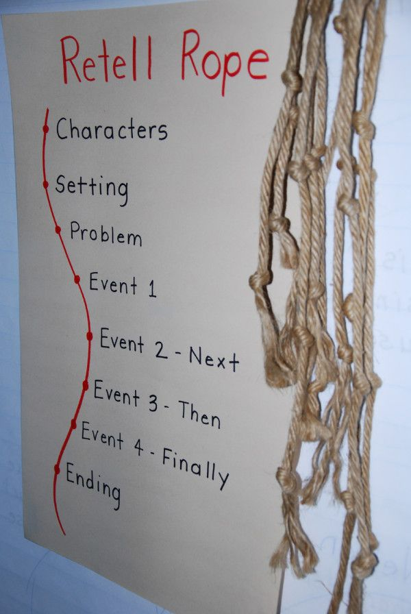 Retell Rope. Original idea from The Daily CAFE.: Daily Cafe, Retelling Ropes, Schools Ideas, Language Art, Originals Ideas, Schools Stuff, Teaching Ideas, Classroom Ideas, Anchors Charts