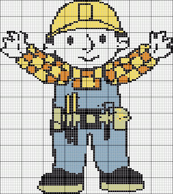 Bob the builder pattern - Bob Baumeister Vorlage