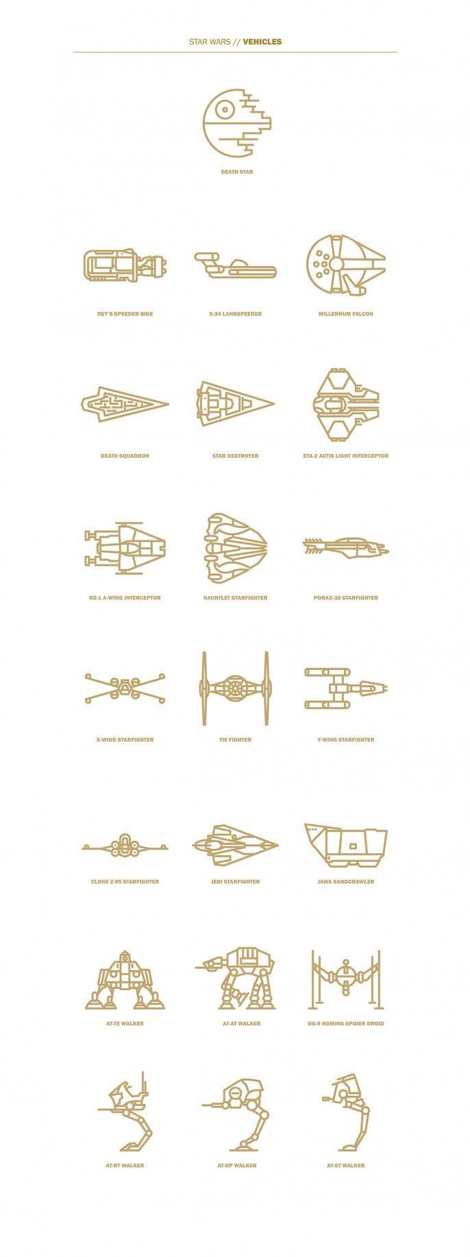 Print starwars                                                       …