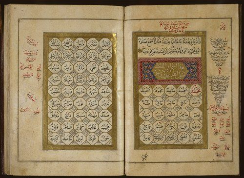 The Names of the Prophet Muhammad, 1782 Chester Beaty Library T 459, ff. 9b-10a  The Dala'il al-khayrat (Guide to Happiness) is primarily a collection of prayers for the Prophet. Compiled in the fifteenth century by Muhammad ibn Sulayman al-Jazuli, a native of Morocco, it was a particular favourite during the eighteenth and nineteenth centuries. It includes a range of devotional material, such as lists of al-asma al-sharifa, 'the noble names' accorded the Prophet, arranged in a decorative…
