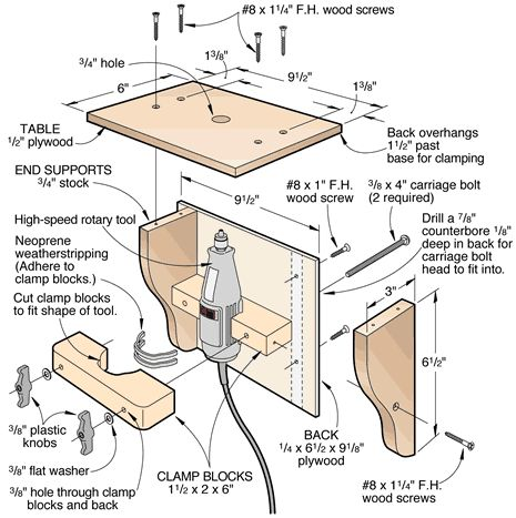 Mini Router Table