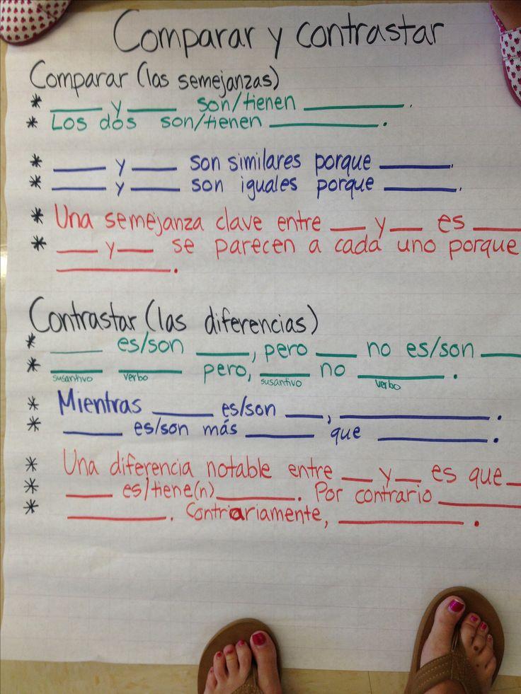 Comparar y contrastar sentence frames.