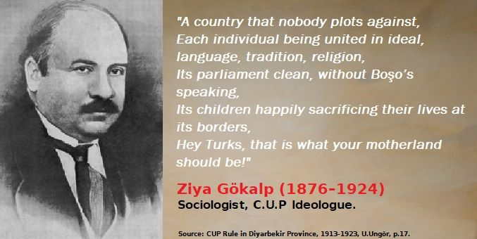Mehmed Ziya Gökalp quote