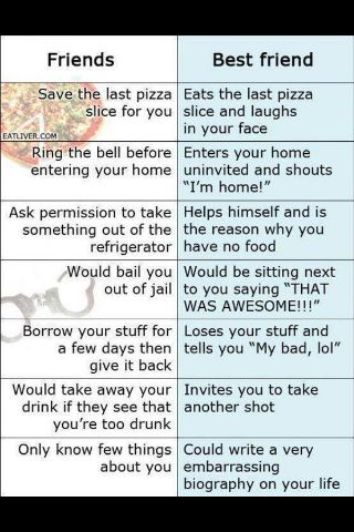 Real vs. Fake friends  What is a friend?  Pinterest  Fake friends, Picture...