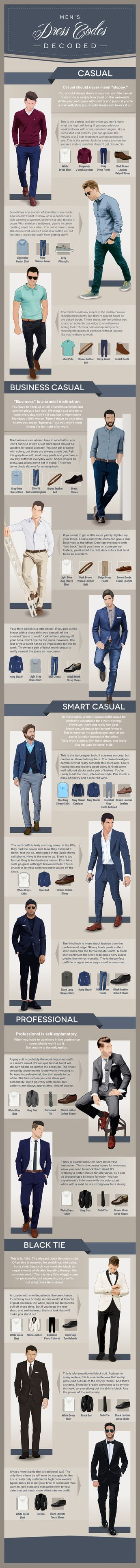 Men's Dress Codes Infographic Mens fashion Infographic