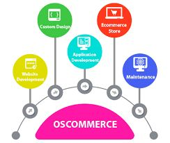 The services regarding this software are highly sought by businessmen and entrepreneurs. The reason behind this is the user-friendliness and the inexpensiveness it offers to the website owners. It is quite easy to understand and manage the website as well. However, it is better to always look for a deft website developer who has sound knowledge on osCommerce and known how to use it to develop your website exquisitely.