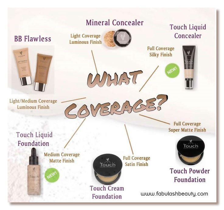 Not sure which coverage is best for you?? We have your covered! And don't forget it's a crime not to prime!! If you need help with colour selection, please message me. All orders from my website below come with our Love It Guarantee, so if you happen to get it wrong we'll make it right! Www.youniqueparmarilou.com