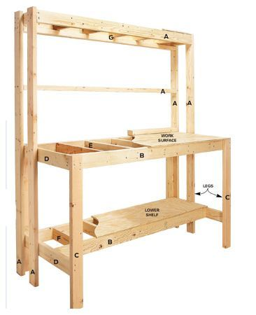 How to Build a Workbench: Super Simple $50 Bench | The Family Handyman: