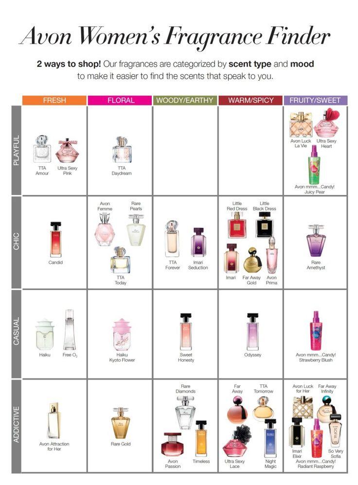 Avon Fragrance Finder for Her