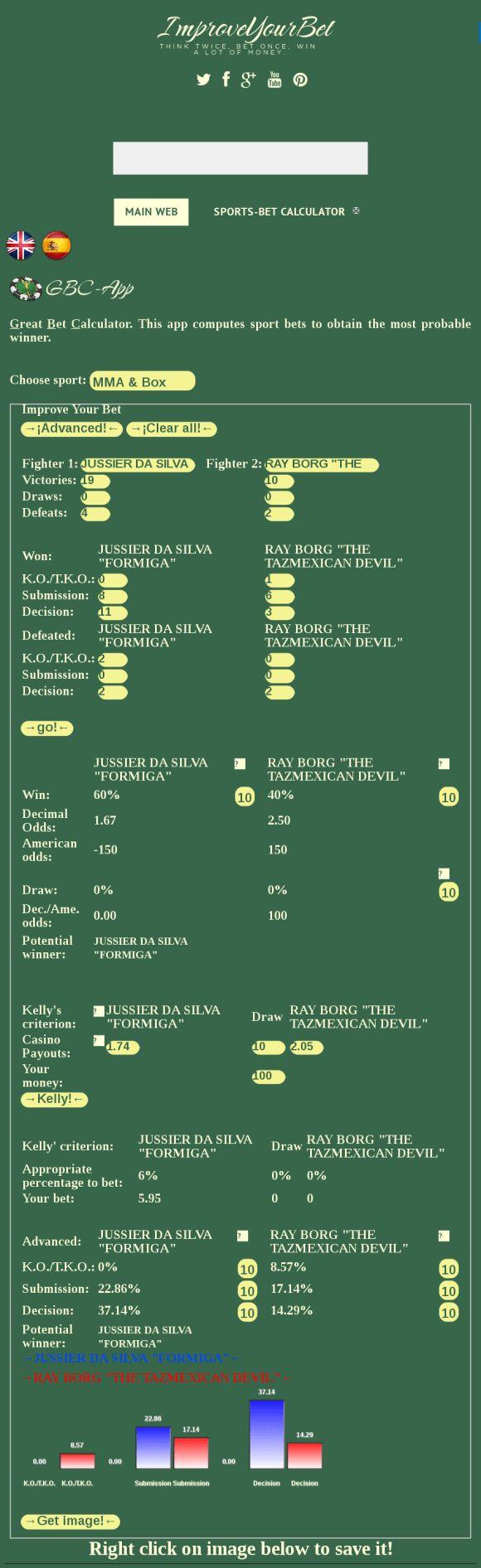 UFC fight night 106 forecast predictions and picks RAY BORG THE TAZMEXICAN DEVIL Vs JUSSIER DA SILVA FORMIGA