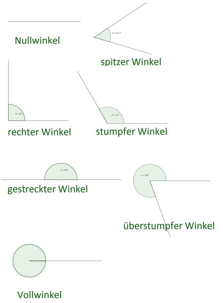 Groß Parallele Linien Und Transversalen Arbeitsblatt Galerie ...