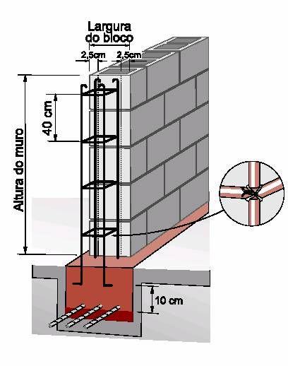 muros com tijolos de concreto.  Escadas com Soluções Modernas e de Segurança em Vãos de Escada e Varandas...  http://www.corrimao-inox.com  #escadas #sobrados #pédireitoalto #Corrimãoinox #mármore #granito