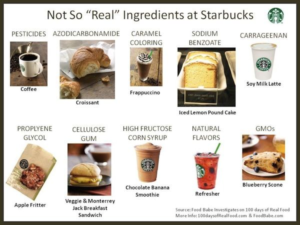 If You Still Go to Starbucks Get Ready to Never Want to AgainREALfarmacy.com | Healthy News and Information