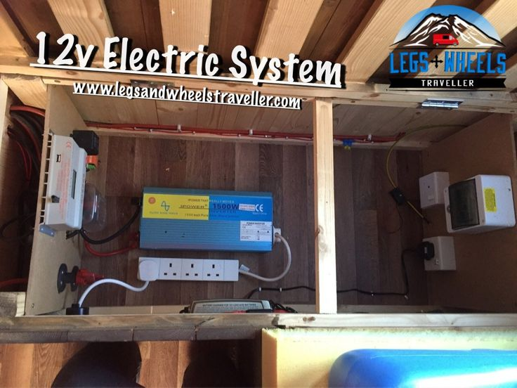 How I installed a 12v electric system in my DIY van conversion.