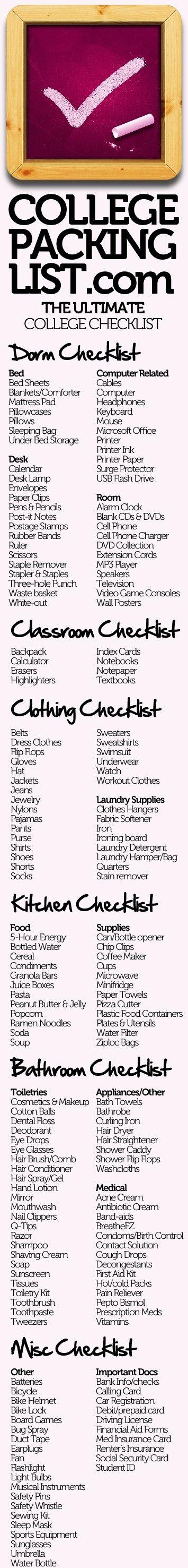 College Packing List by esperanza