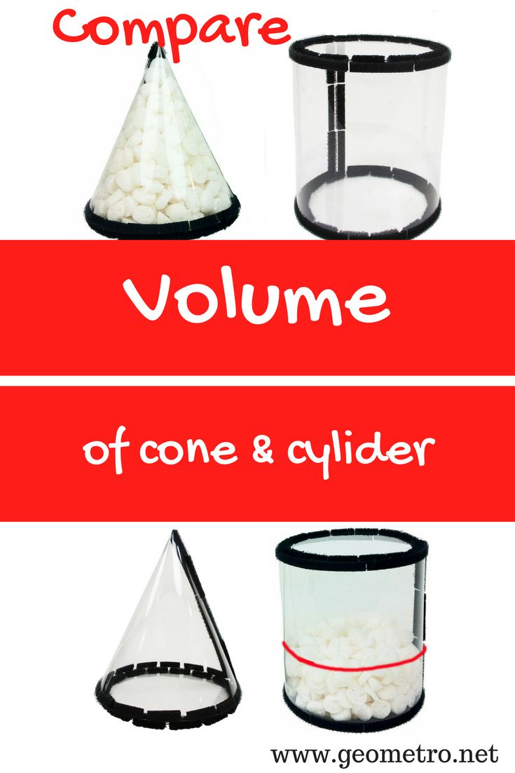 It is clear to see that the volume of acone is a third of the volume of a cylinder if they have the same height.   Use packing peanuts for filling and draw on the cylinder with a dry erase marker