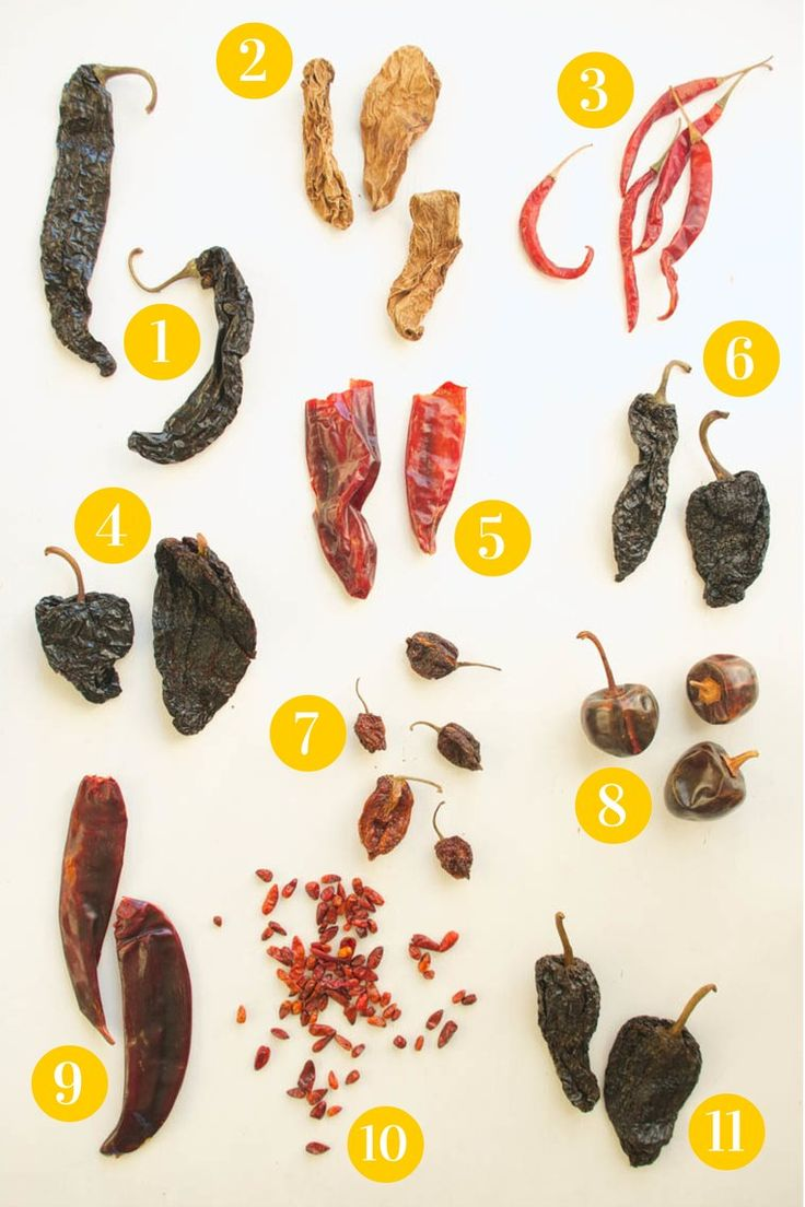 This guide to Mexican dried chillies takes you through 11 different types of Mexican dried chillies – what do to with them & what makes them special.
