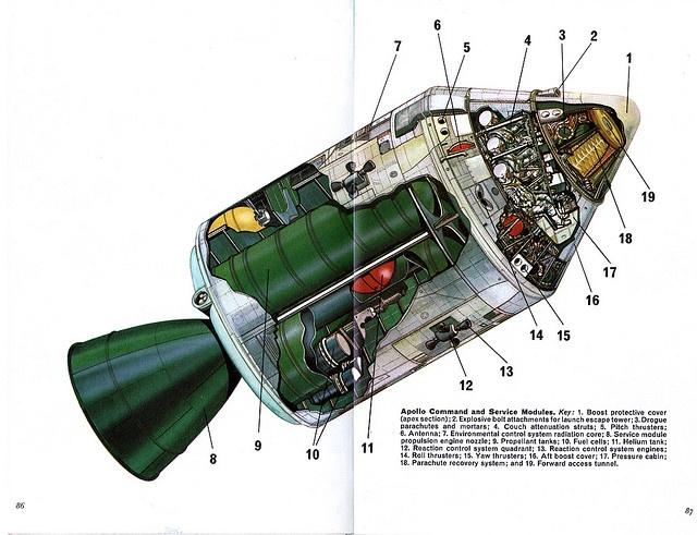 apollo spacecraft cutaway - photo #13