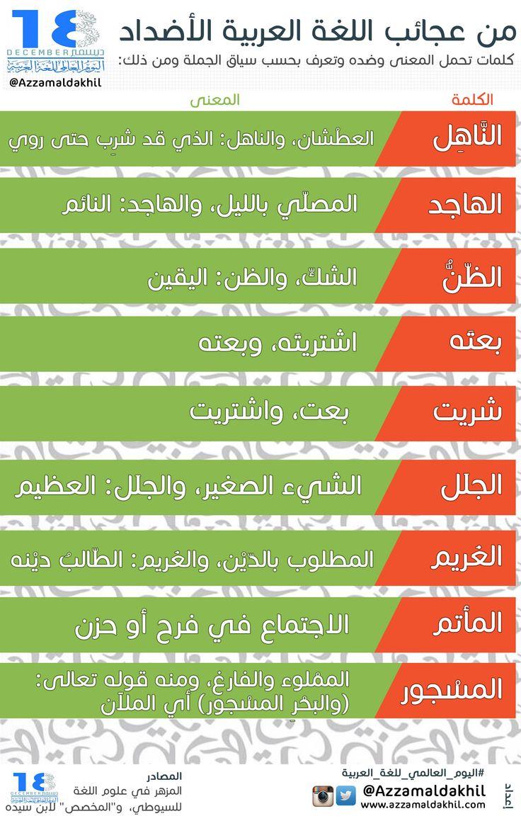 من-عجائب-اللغة-العربية-الأضداد