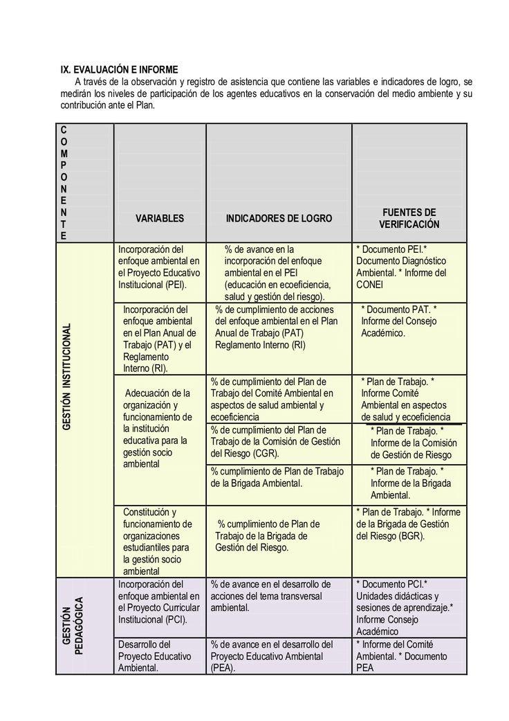 Capacitación de la comunidad educativa.  Elaboración de materiales educativos y de difusión. Conservación y limpieza de se...