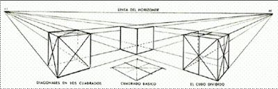 http://dejesus-bitacoradetrabajo.blogspot.mx/2008/03/que-es-perspectiva.html