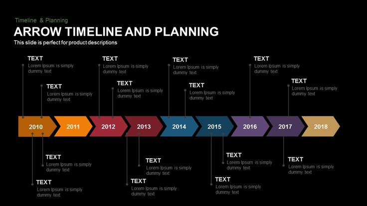 Arrow Timeline and Planning Timeline \ Planning Powerpoint and - keynote timeline template