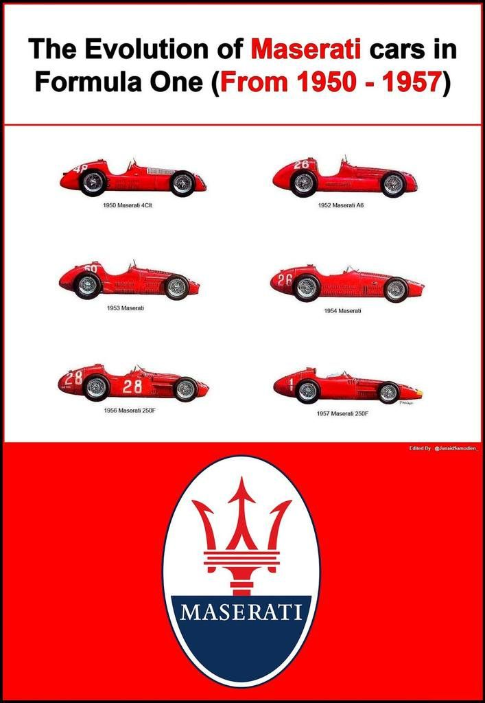The Evolution of Maserati cars in Formula One (via @JunaidSamodien_) https://twitter.com/ClassicFormula1/...60848874319873pic.twitter.com - Page 118