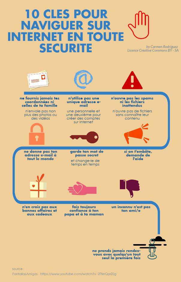 10 clés pour naviguer sur Internet en toute sécurité par @netpublic