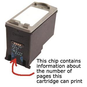 How to Reset PG 40, CL 41 Ink Cartridges | Printcartridgedirect