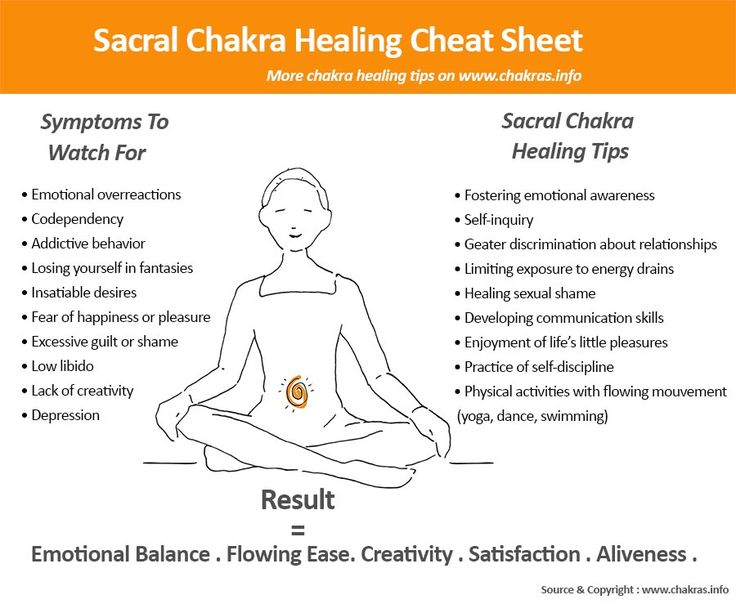 Enlarge Sacral Chakra Healing Cheat Sheet
