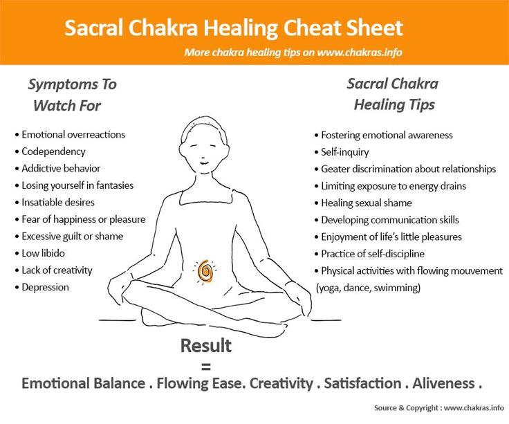 Enlarge Sacral Chakra Healing Cheat Sheet