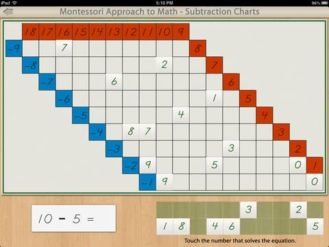 Subtraction Charts HD - A Montessori Approach to Math by Rantek Inc.