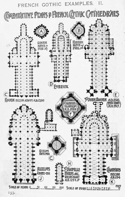 Comparative plans of french gothic cathedrals a history of for French gothic house plans