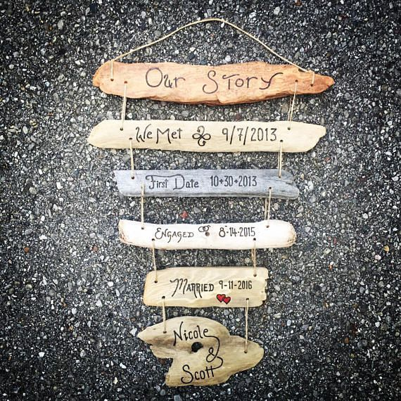 Driftwood Signs Anniversary Gift Personalized Family Tree Timeline Love Story Sign Collage Beach For Wife