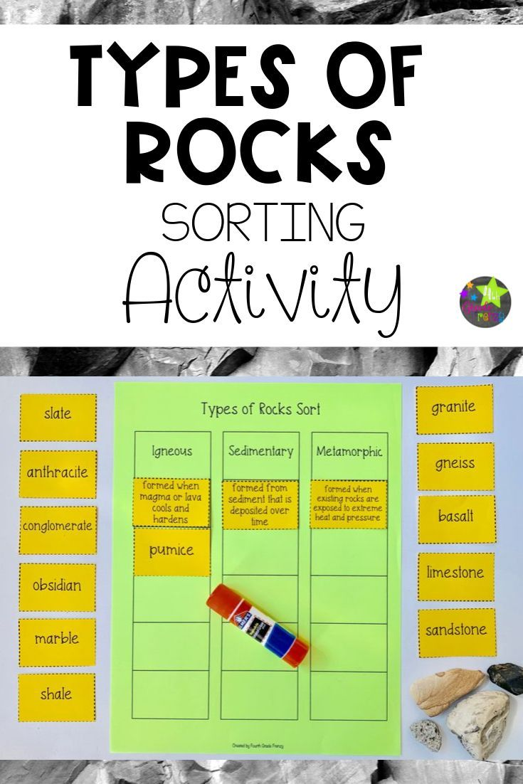 Students Use This Types Of Rocks Worksheet To Sort Names Of Common Igneous Sedimentary And Metamorp Rock Types Sorting Activities Sedimentary Rock Activities