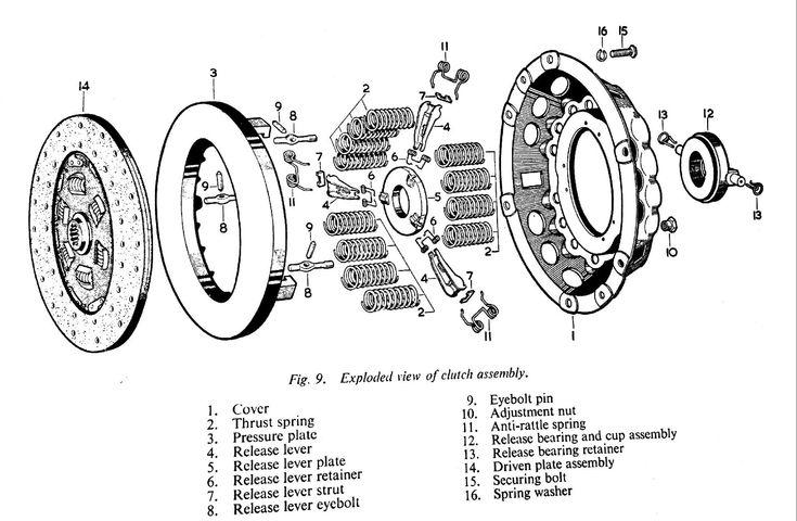 Manual Transmission Clutch Diagram Manual Transmission Transmission Ford Focus Manual