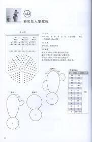 Resultado de imagen para patrones de cactus al crochet