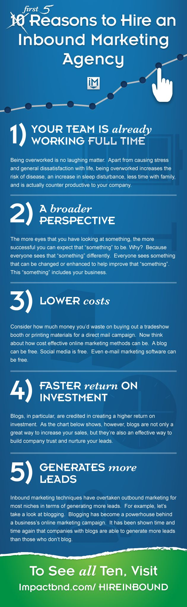 In this brand new infographic, IMPACT details the first five benefits of hiring an inbound marketing agency