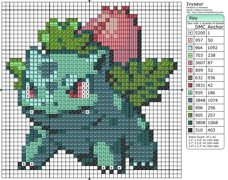17 Best Images About Cross Stitch On Pinterest Beauty And The Beast Punto Cruz And Fullmetal