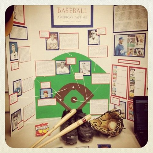 17 Best Social Studies Fair Images On Pinterest  Fair -1420