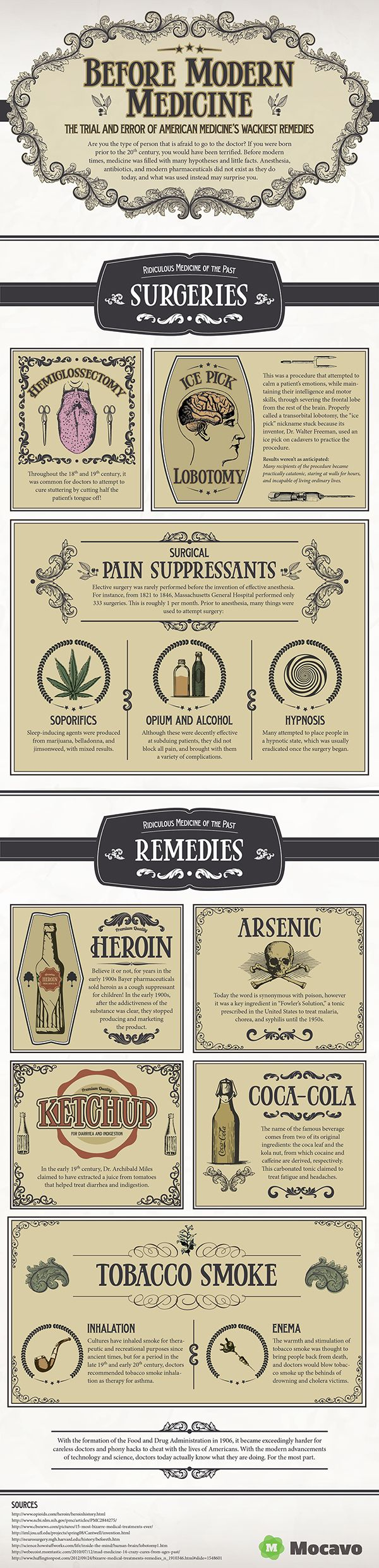 """We at Mocavo have put together this infographic to show you some interesting medical practices of the past."""