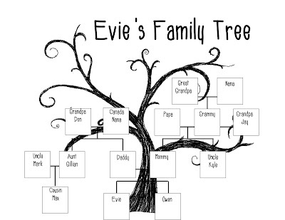 family tree for kids