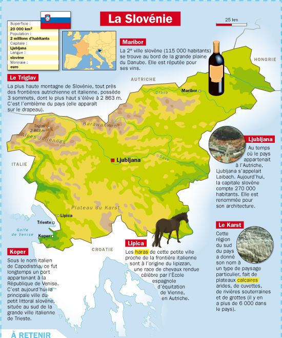 Fiche exposés : La Slovénie