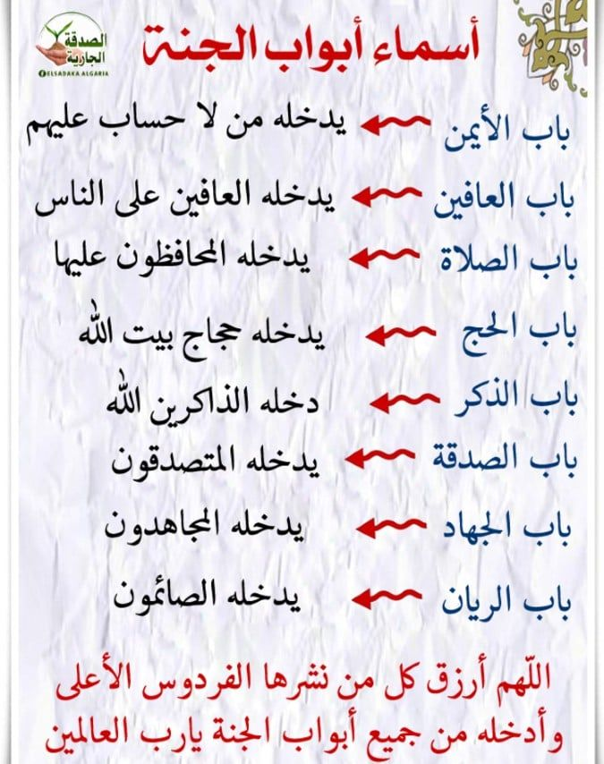 Pin By Essam Sayed Mohamed On Quran Islamic Inspirational Quotes Islam Facts Inspirational Quotes